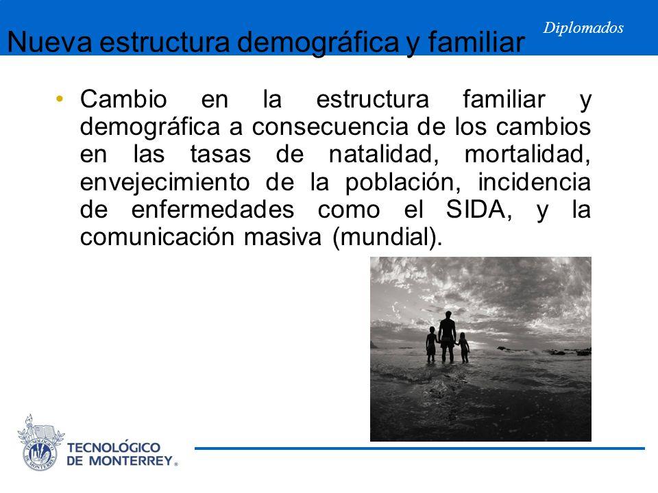 Nueva estructura demográfica y familiar