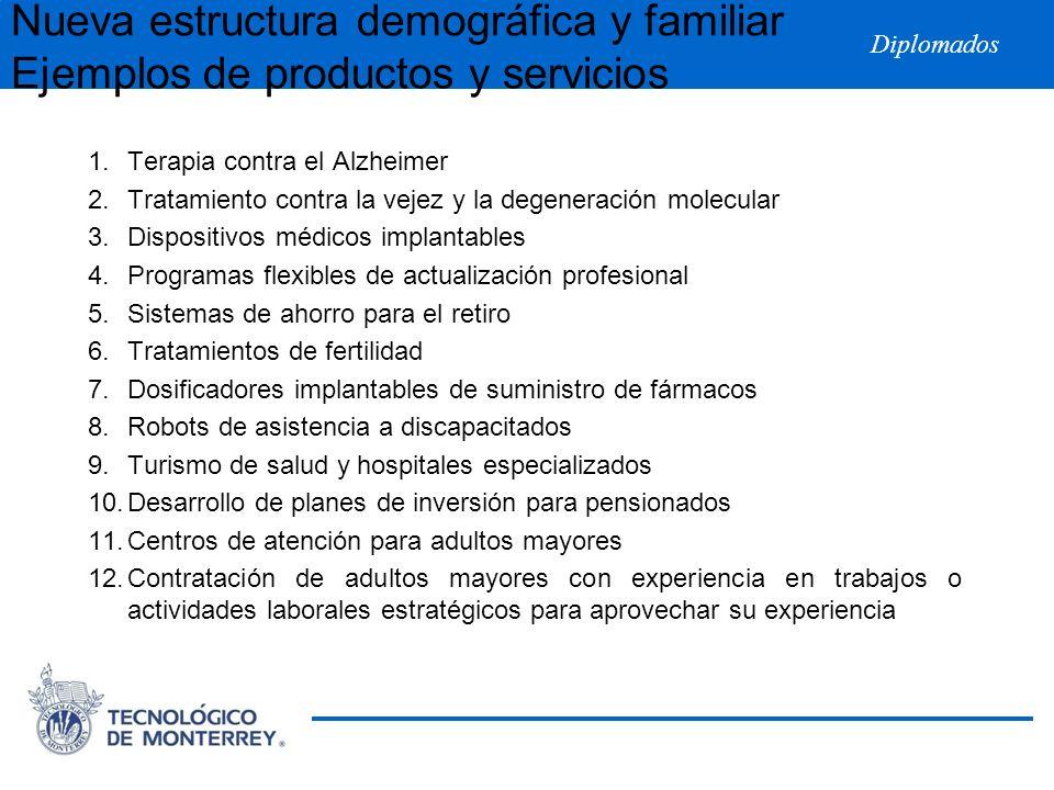 Nueva estructura demográfica y familiar Ejemplos de productos y servicios