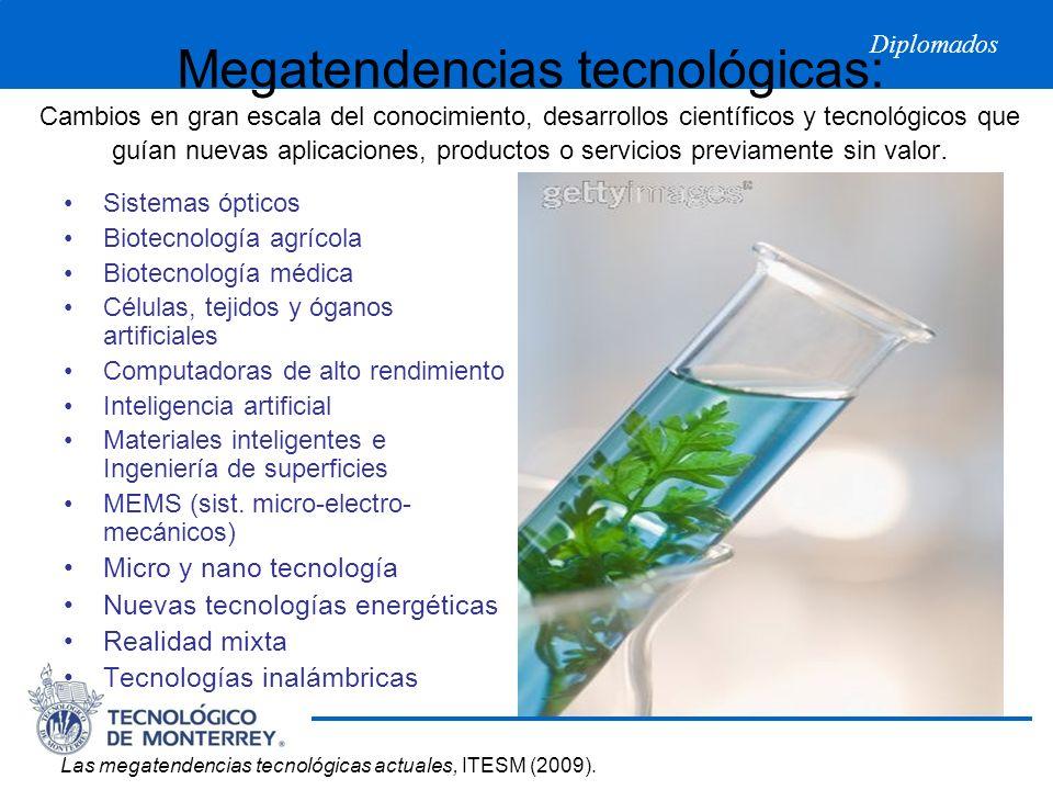 Megatendencias tecnológicas: Cambios en gran escala del conocimiento, desarrollos científicos y tecnológicos que guían nuevas aplicaciones, productos o servicios previamente sin valor.