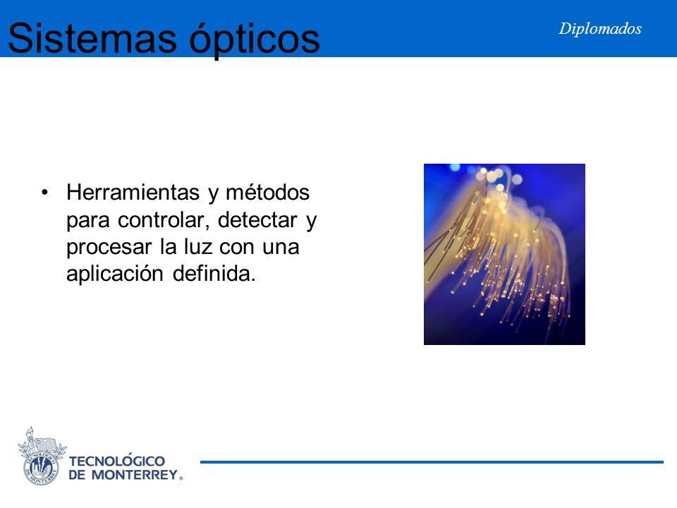Sistemas ópticos Herramientas y métodos para controlar, detectar y procesar la luz con una aplicación definida.
