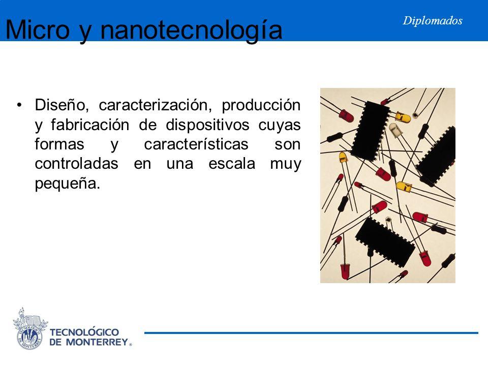 Micro y nanotecnología