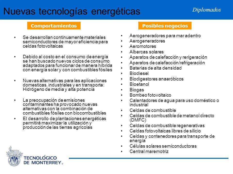 Nuevas tecnologías energéticas