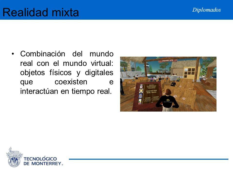 Realidad mixta Combinación del mundo real con el mundo virtual: objetos físicos y digitales que coexisten e interactúan en tiempo real.