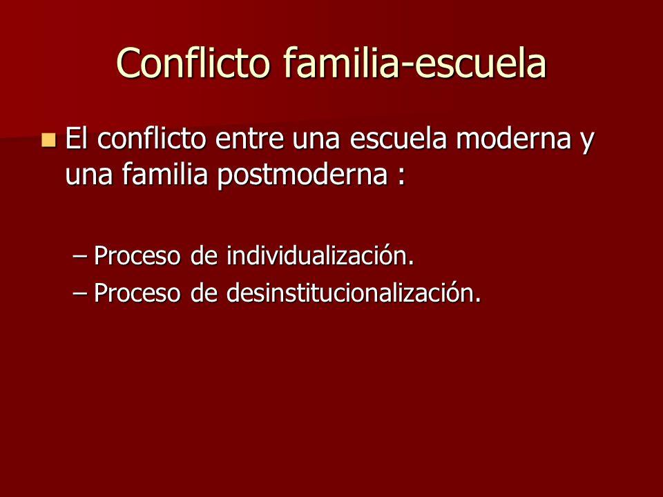 Conflicto familia-escuela