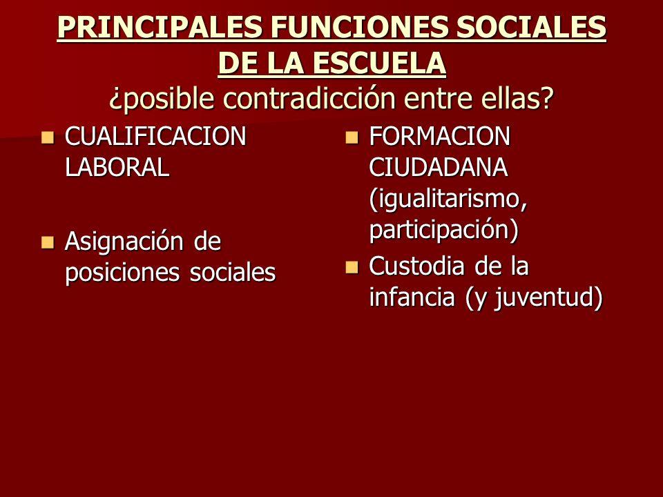 PRINCIPALES FUNCIONES SOCIALES DE LA ESCUELA ¿posible contradicción entre ellas