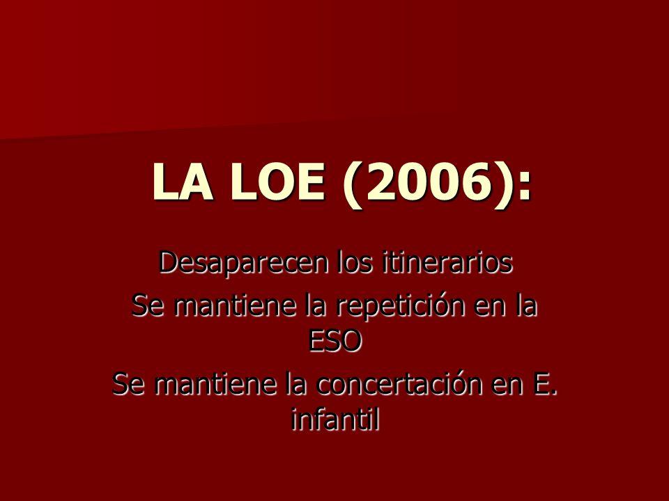 LA LOE (2006): Desaparecen los itinerarios