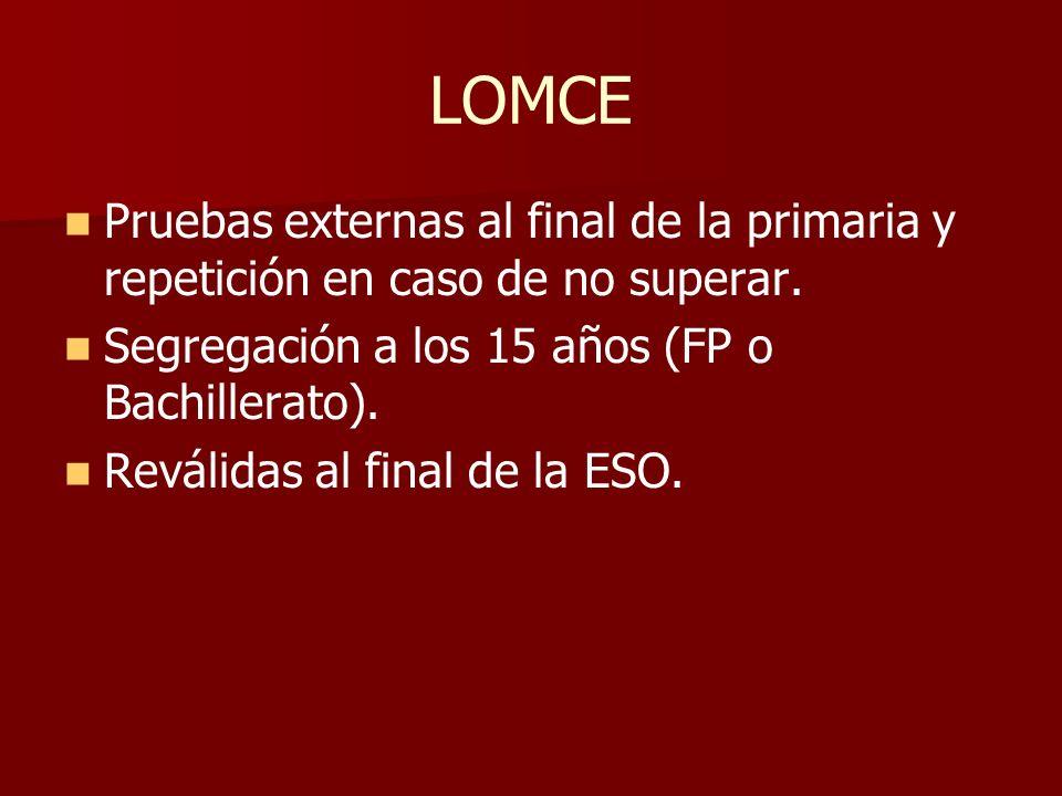 LOMCE Pruebas externas al final de la primaria y repetición en caso de no superar. Segregación a los 15 años (FP o Bachillerato).