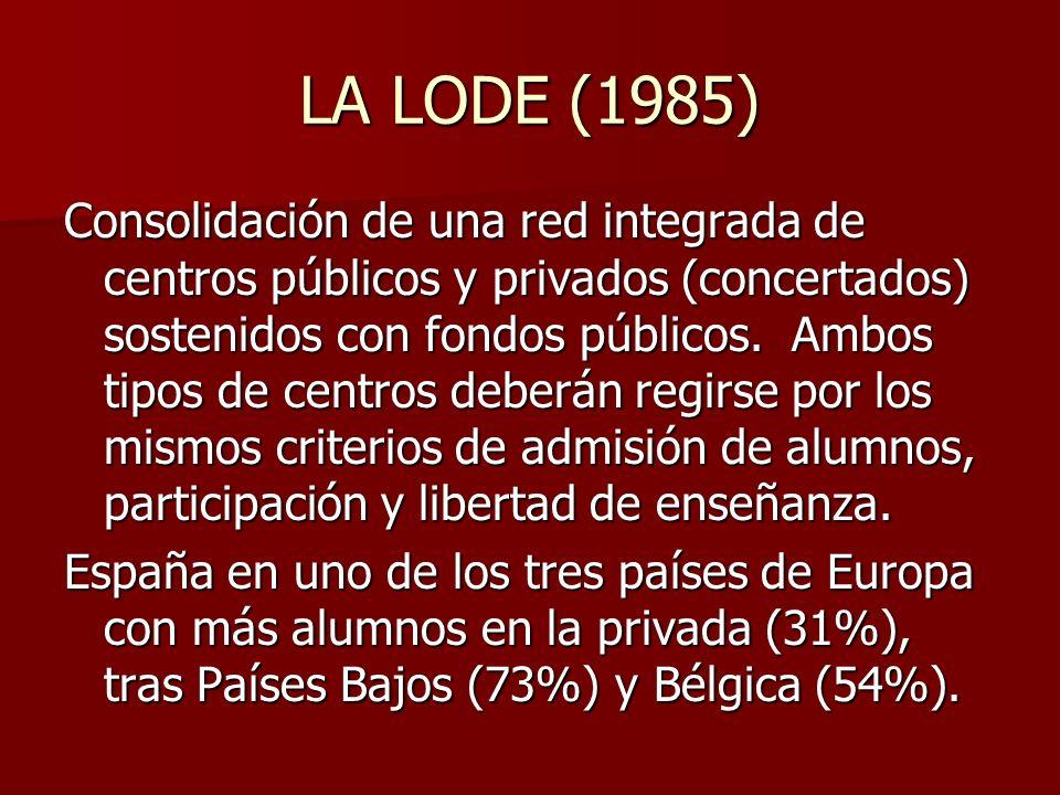 LA LODE (1985)