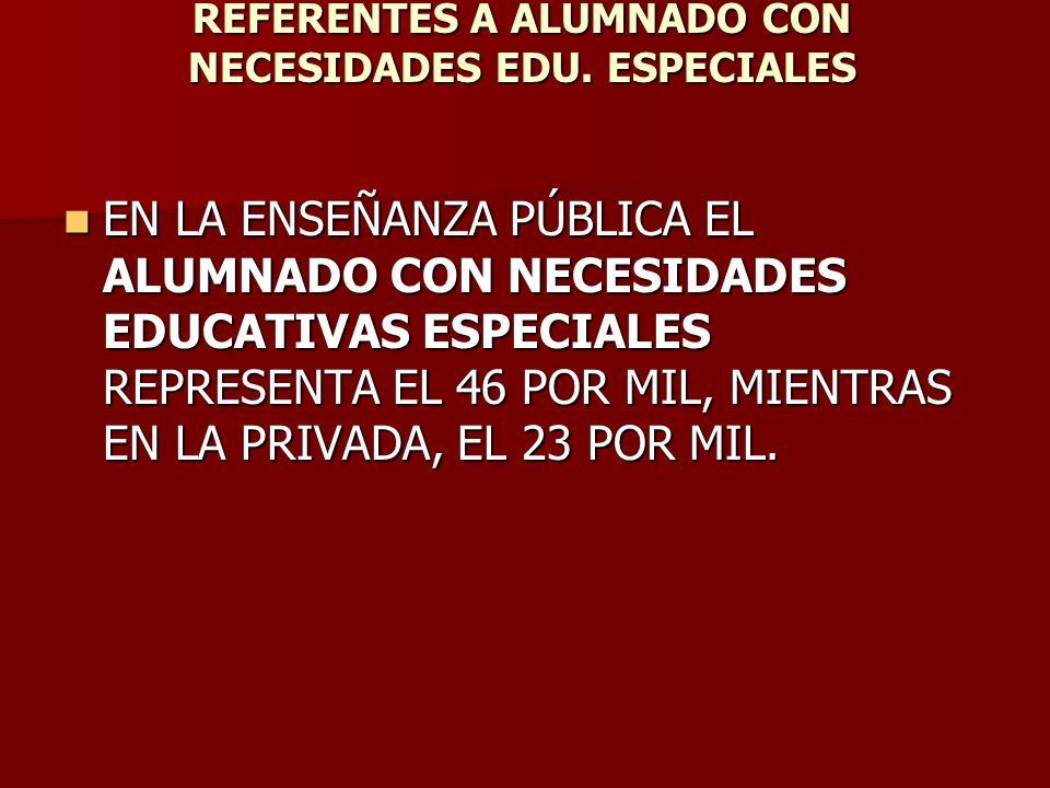 REFERENTES A ALUMNADO CON NECESIDADES EDU. ESPECIALES