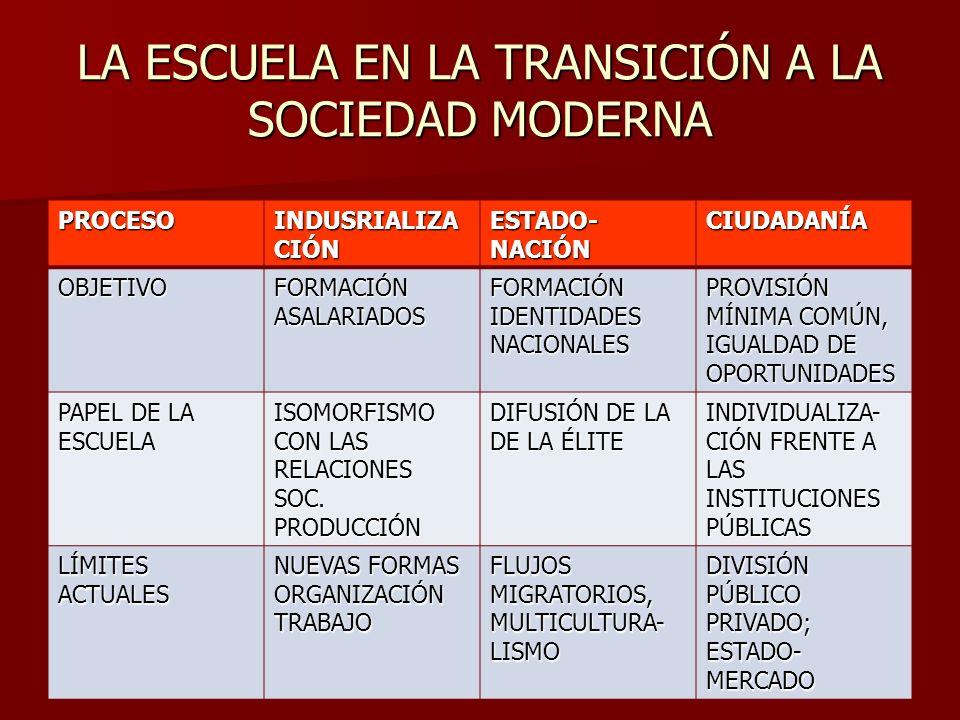 LA ESCUELA EN LA TRANSICIÓN A LA SOCIEDAD MODERNA