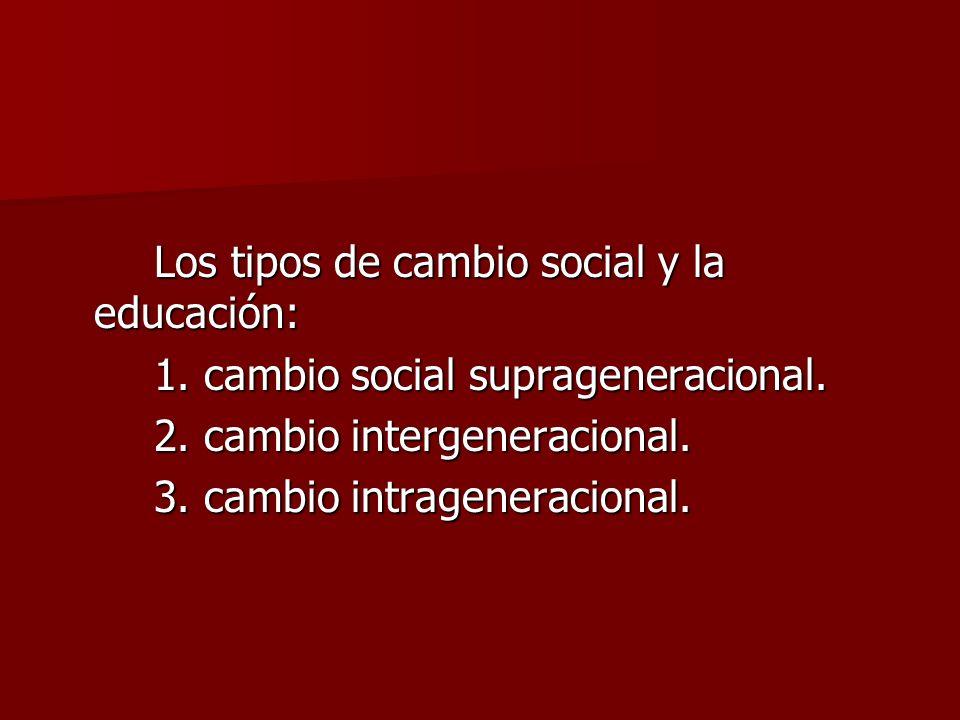 Los tipos de cambio social y la educación:
