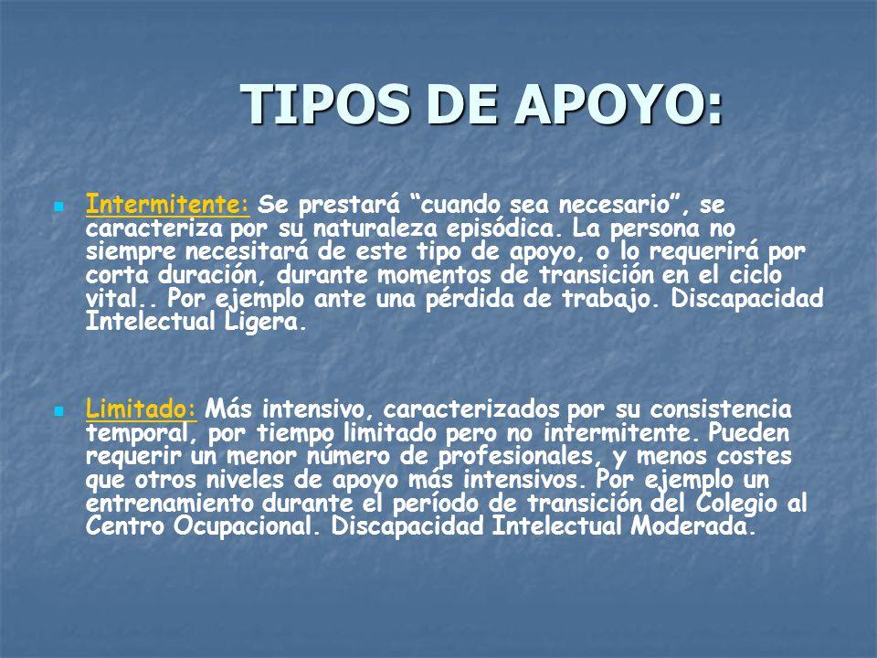 TIPOS DE APOYO: