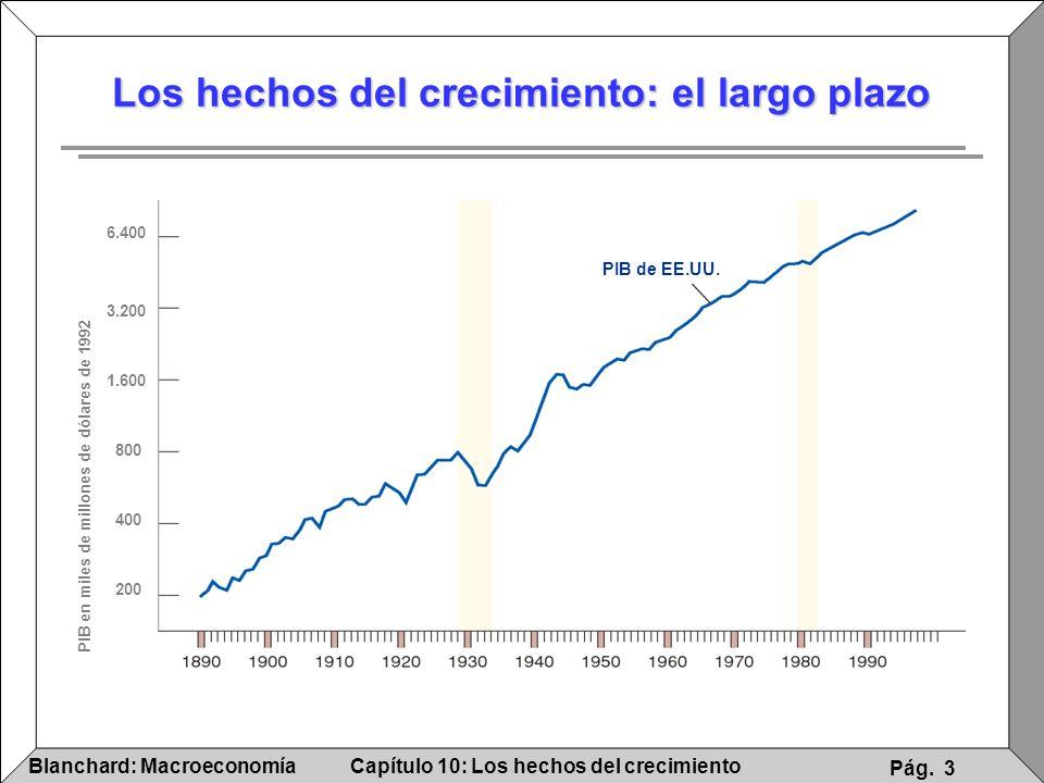 Los hechos del crecimiento: el largo plazo
