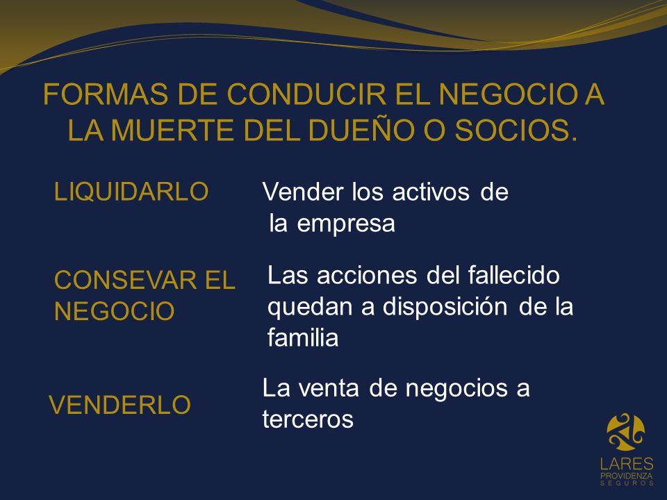 FORMAS DE CONDUCIR EL NEGOCIO A LA MUERTE DEL DUEÑO O SOCIOS.