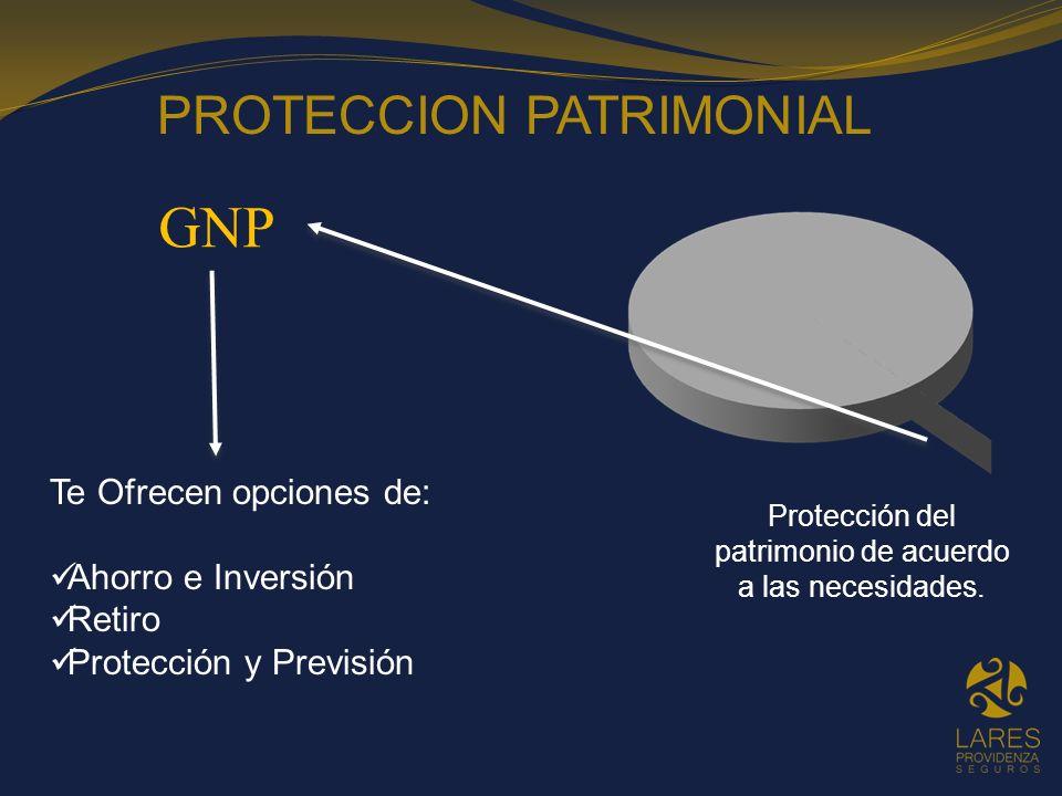 GNP PROTECCION PATRIMONIAL Te Ofrecen opciones de: Ahorro e Inversión