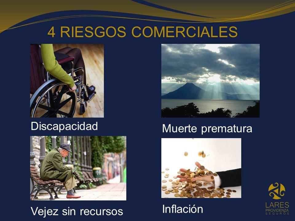 4 RIESGOS COMERCIALES Discapacidad Muerte prematura Inflación