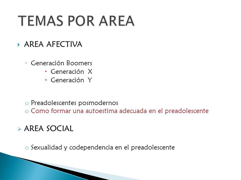 TEMAS POR AREA AREA AFECTIVA AREA SOCIAL Generación Boomers