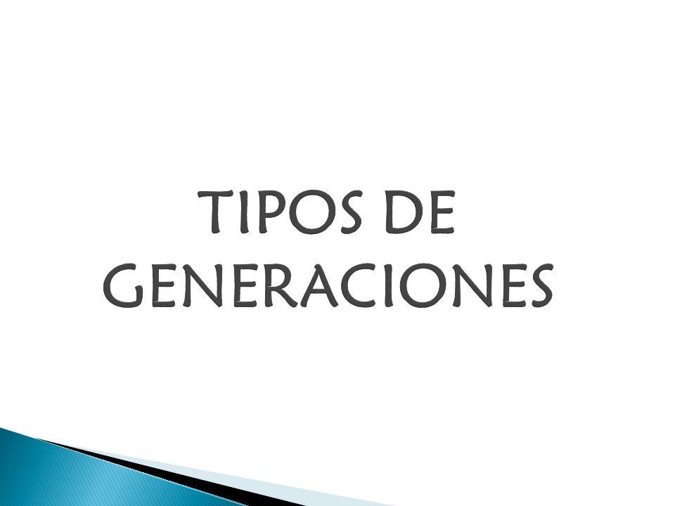 TIPOS DE GENERACIONES