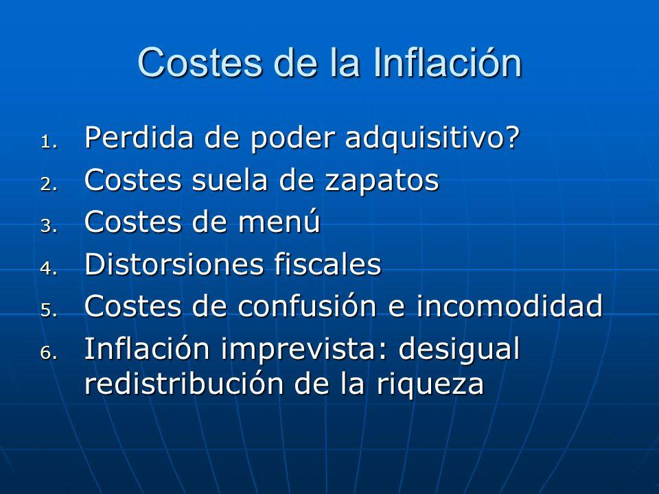 Costes de la Inflación Perdida de poder adquisitivo