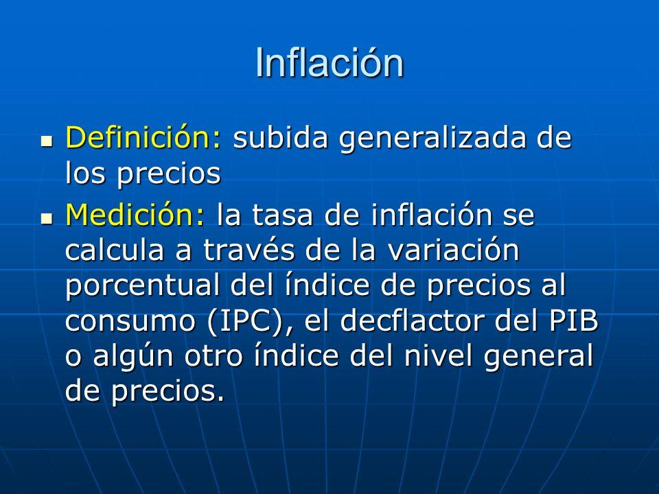 Inflación Definición: subida generalizada de los precios