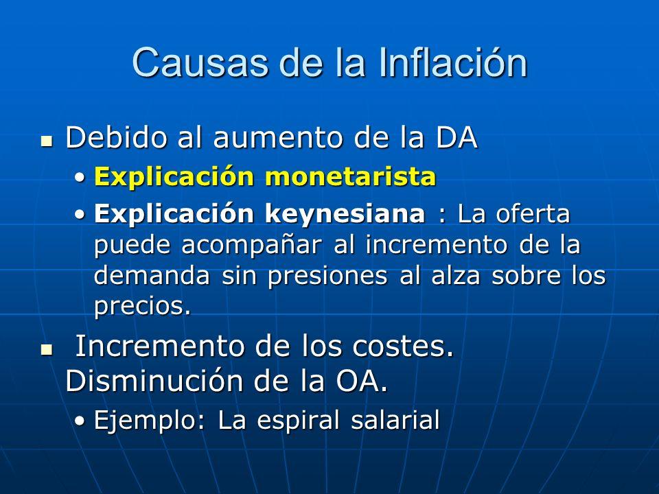 Causas de la Inflación Debido al aumento de la DA