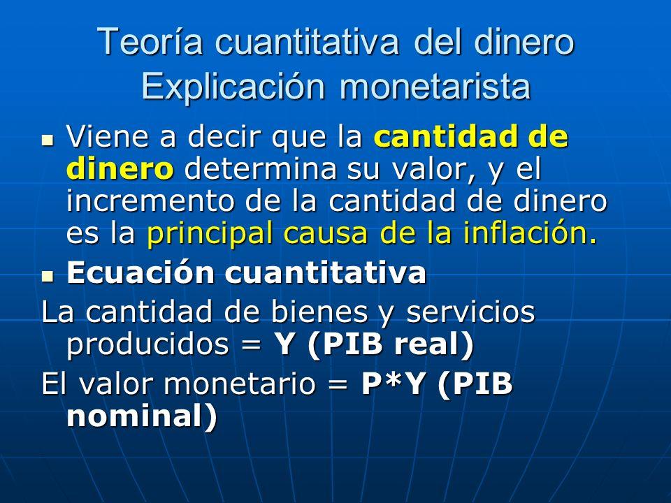Teoría cuantitativa del dinero Explicación monetarista