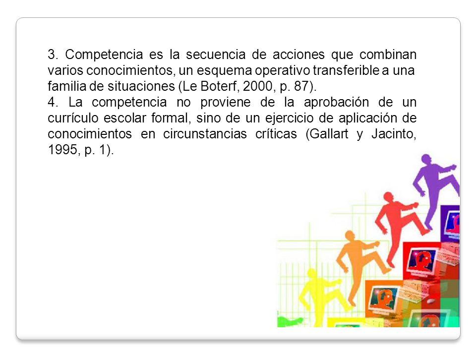 3. Competencia es la secuencia de acciones que combinan varios conocimientos, un esquema operativo transferible a una