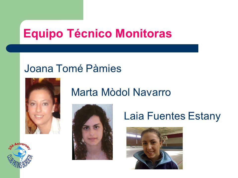 Equipo Técnico Monitoras
