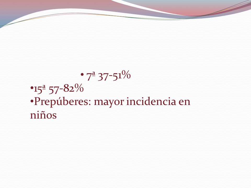 7ª 37-51% 15ª 57-82% Prepúberes: mayor incidencia en niños