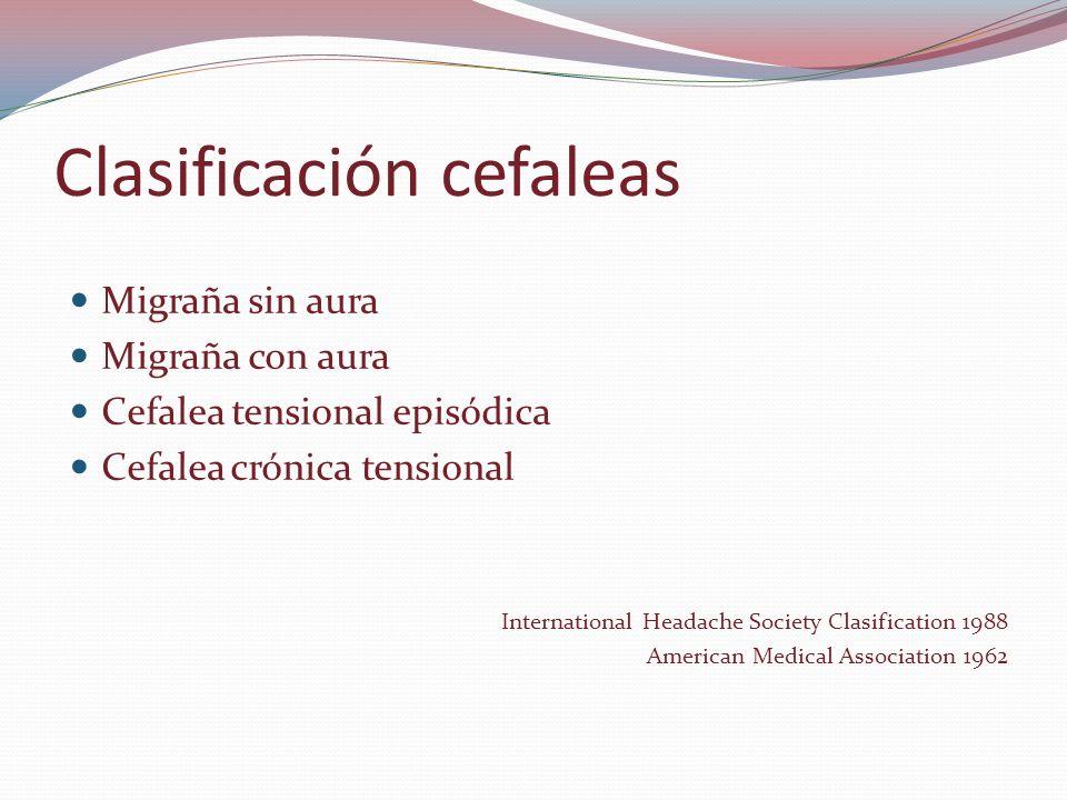 Clasificación cefaleas