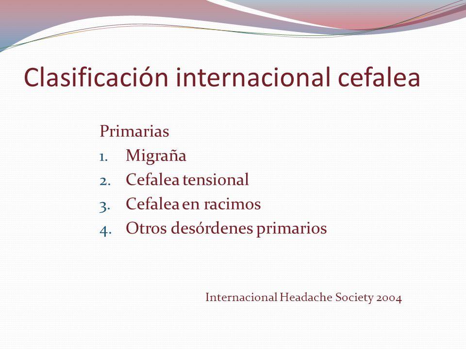 Clasificación internacional cefalea