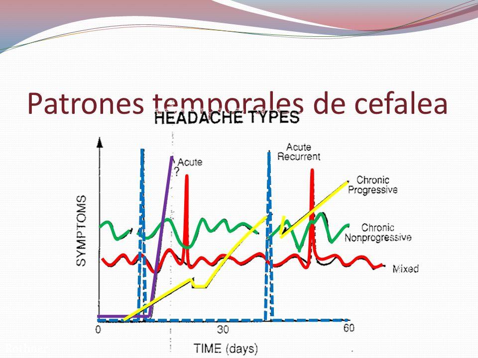 Patrones temporales de cefalea