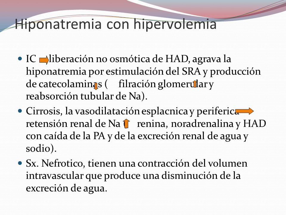 Hiponatremia con hipervolemia