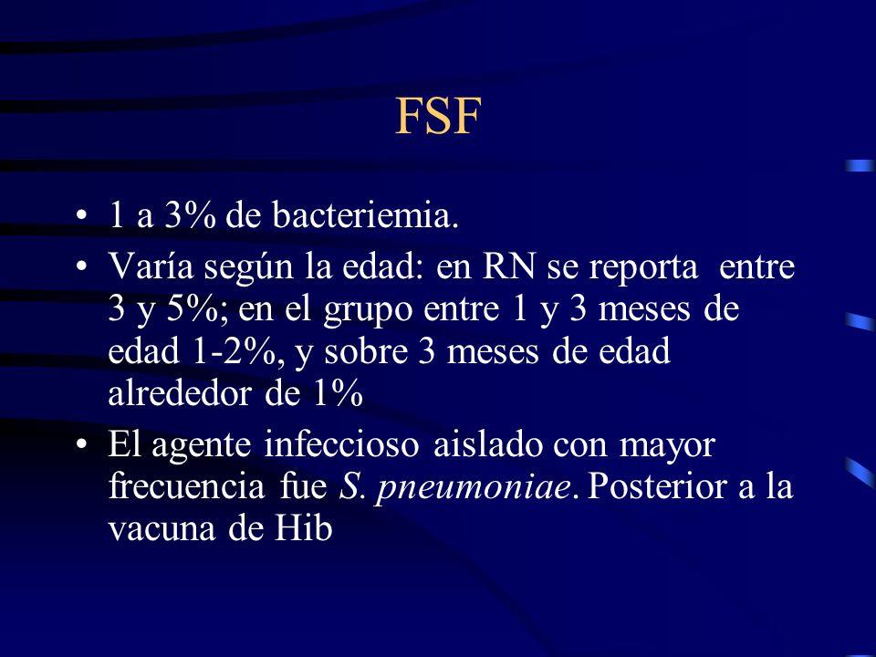 FSF 1 a 3% de bacteriemia.