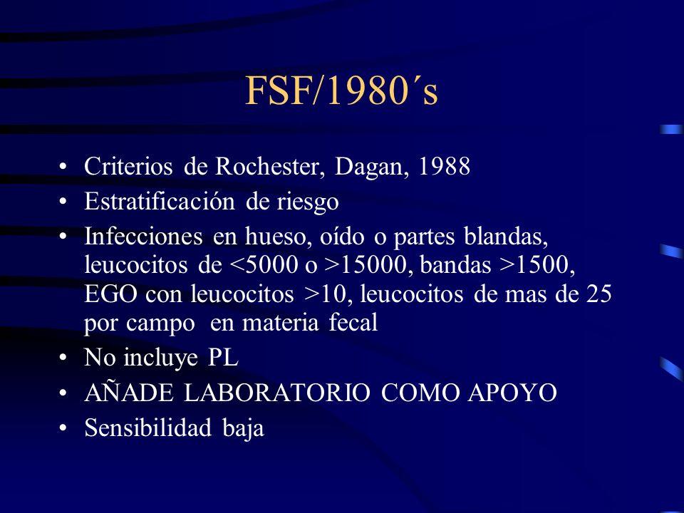 FSF/1980´s Criterios de Rochester, Dagan, 1988