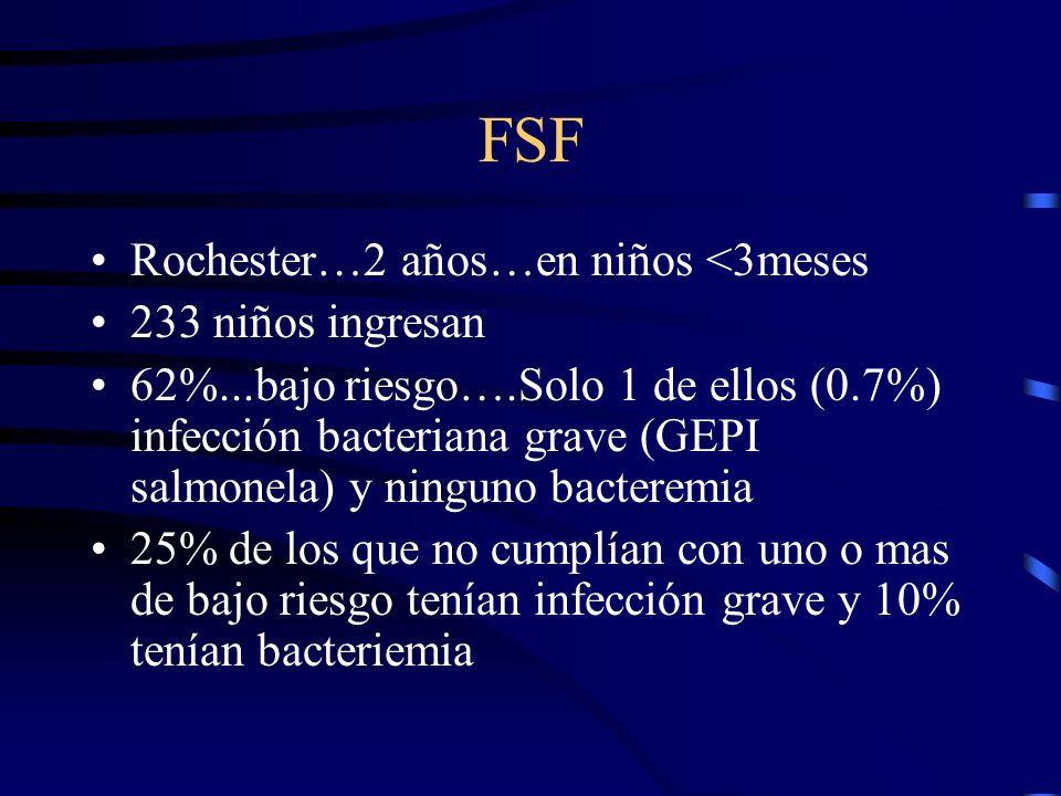 FSF Rochester…2 años…en niños <3meses 233 niños ingresan