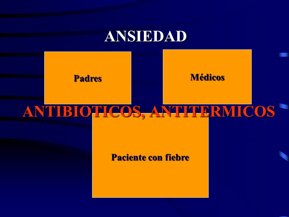 ANTIBIOTICOS, ANTITERMICOS