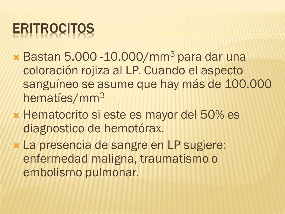 ERITROCITOS Bastan 5.000 -10.000/mm3 para dar una coloración rojiza al LP. Cuando el aspecto sanguíneo se asume que hay más de 100.000 hematíes/mm3.