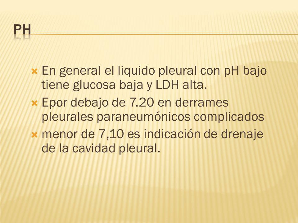 PH En general el liquido pleural con pH bajo tiene glucosa baja y LDH alta. Epor debajo de 7.20 en derrames pleurales paraneumónicos complicados.