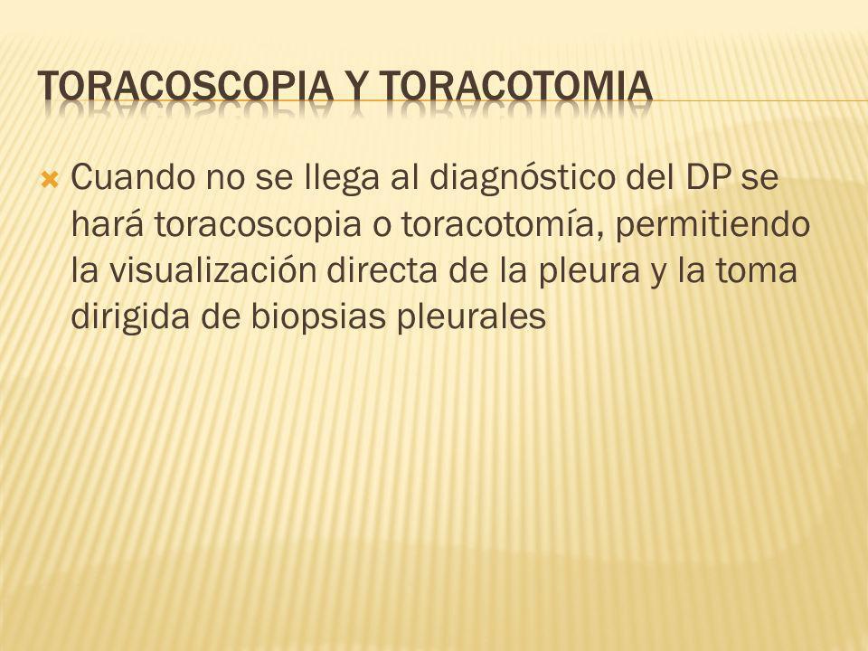 TORACOSCOPIA Y TORACOTOMIA