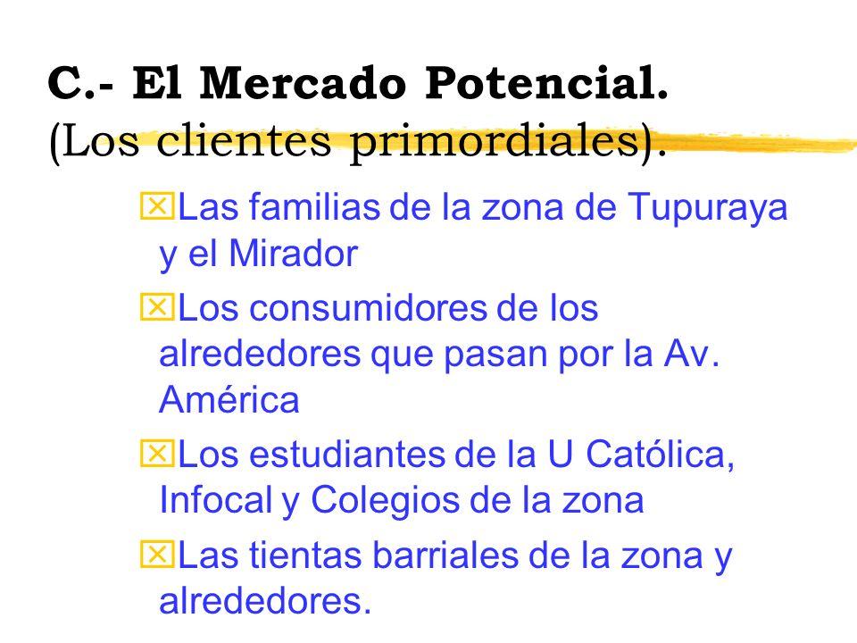 C.- El Mercado Potencial. (Los clientes primordiales).