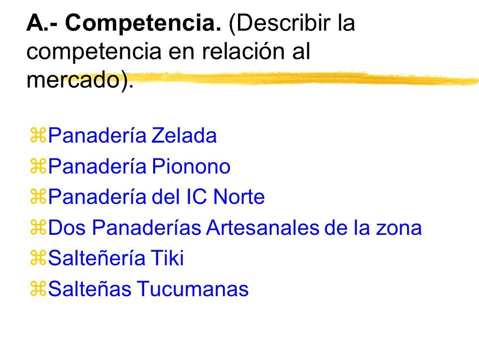 A.- Competencia. (Describir la competencia en relación al mercado).