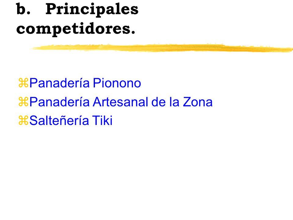 b. Principales competidores.