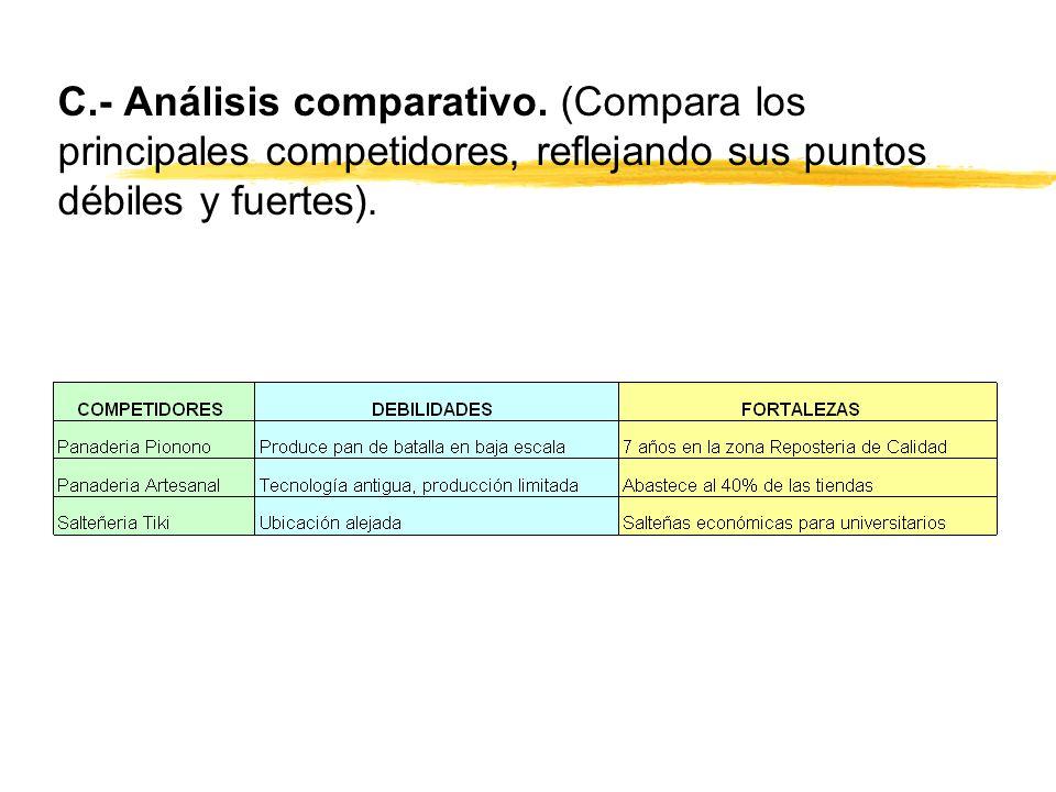 C. - Análisis comparativo