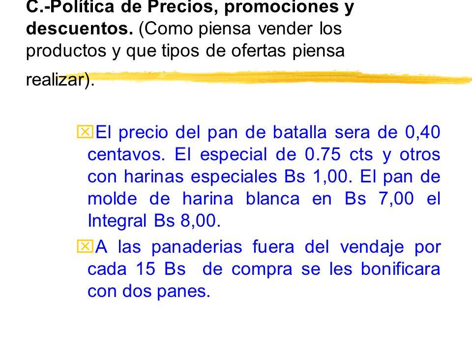 C. -Política de Precios, promociones y descuentos