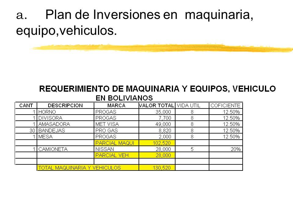 a. Plan de Inversiones en maquinaria, equipo,vehiculos.