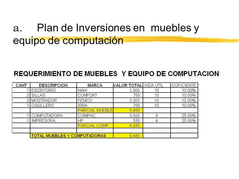 a. Plan de Inversiones en muebles y equipo de computación