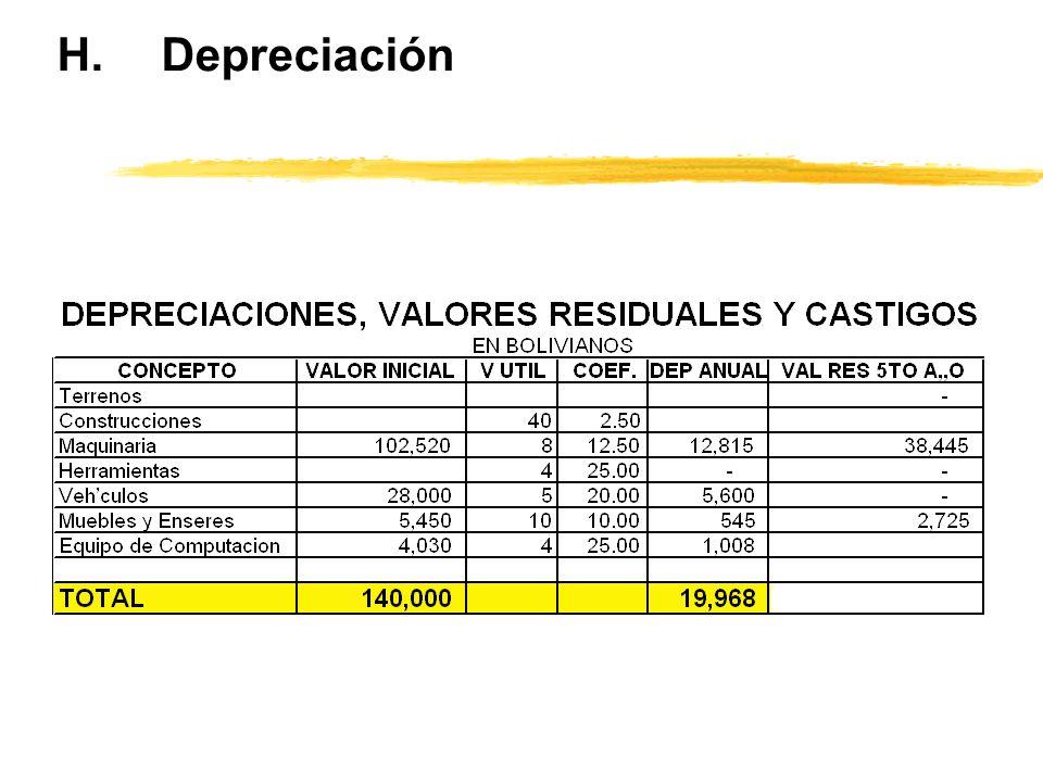 H. Depreciación