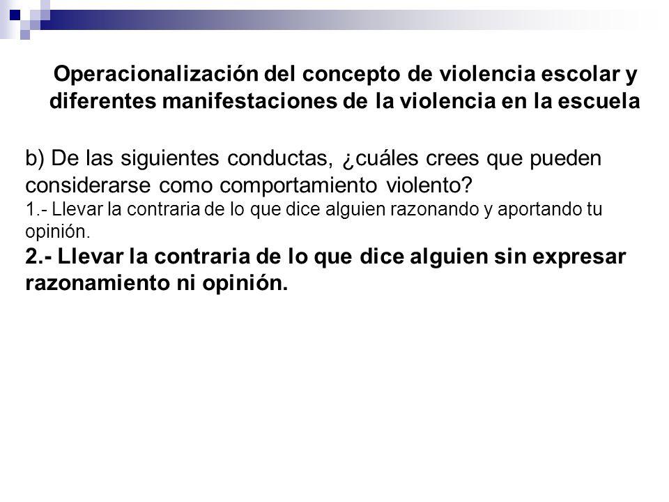 Operacionalización del concepto de violencia escolar y diferentes manifestaciones de la violencia en la escuela