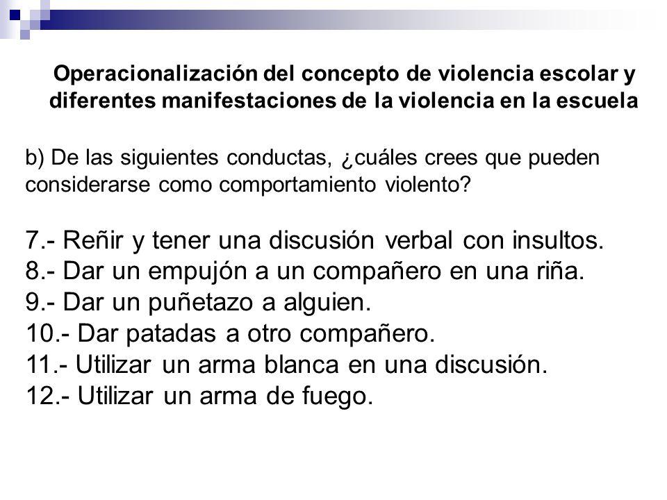 7.- Reñir y tener una discusión verbal con insultos.